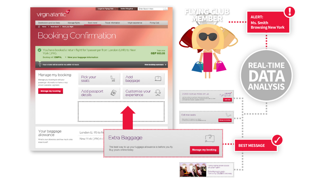 Virgin Atlantic real-time personalisation example