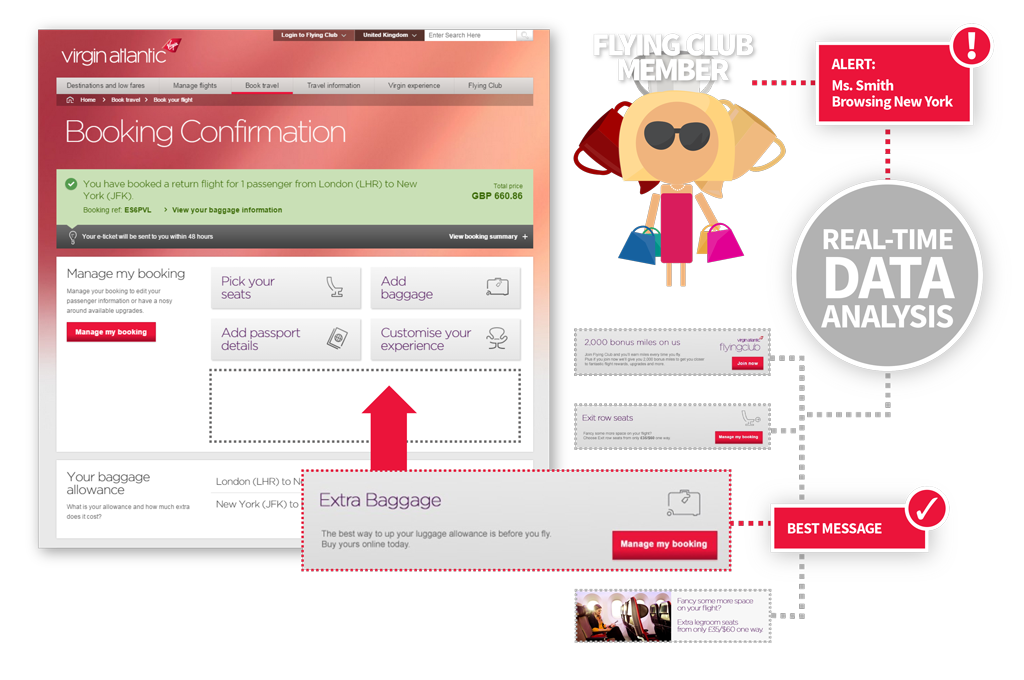 Real-time personalisation header
