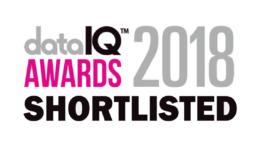 Analysis Data IQ Awards Slogo