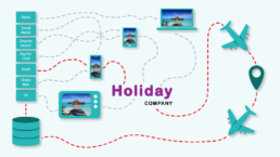 travel customer journey image