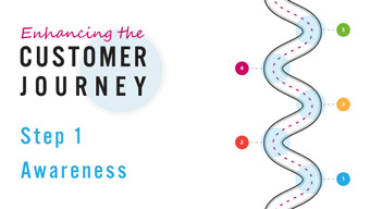 Enhancing the customer journey – Step 1 Awareness