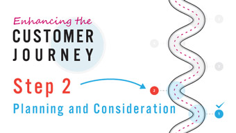 Enhancing the customer journey – Step 2 Consideration
