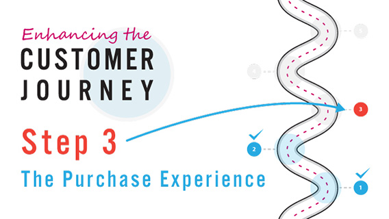 Enhancing the customer journey – Step 3 The Purchase
