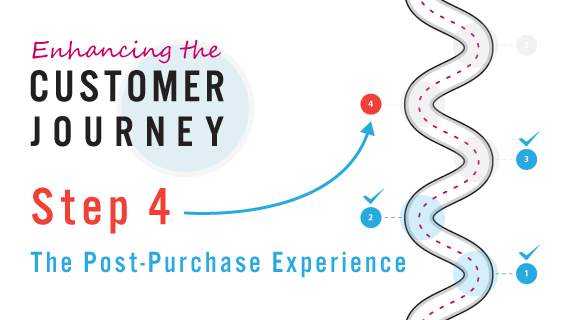 Enhancing the customer journey – Step 4 Post-purchase
