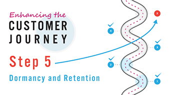 Enhancing the customer journey – Step 5 Dormancy