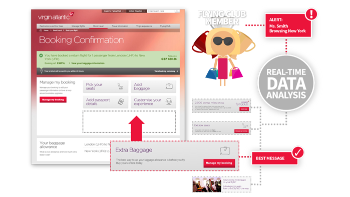 Website Personalisation Virgin Atlantic